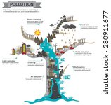 the world of pollution... | Shutterstock .eps vector #280911677
