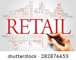 Small photo of Retail word cloud, business concept