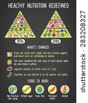 healthy diet infographics.... | Shutterstock .eps vector #283208327