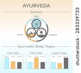 ayurveda vector illustration.... | Shutterstock .eps vector #283339733