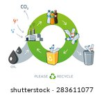 life cycle of plastics... | Shutterstock .eps vector #283611077