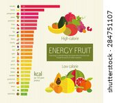 basics dietary nutrition. chart ... | Shutterstock .eps vector #284751107