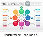 web template for circle diagram ...   Shutterstock .eps vector #285405527