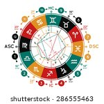 astrology vector background.... | Shutterstock .eps vector #286555463