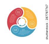 vector circle infographic... | Shutterstock .eps vector #287787767