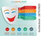 Smile Mask Info Graphic Design...