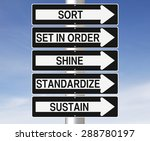 one way signs indicating the... | Shutterstock . vector #288780197
