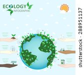 ecology info graphic | Shutterstock .eps vector #288951137