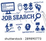 job search. chart with keywords ... | Shutterstock .eps vector #289890773