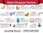 heart disease factors... | Shutterstock .eps vector #290149283