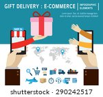 online gifts ordering and...