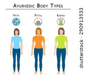 ayurveda vector illustration.... | Shutterstock .eps vector #290913533