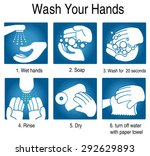 How To Wash Your Hands  To...