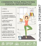 yoga lifestyle infographic with ...   Shutterstock .eps vector #292918847