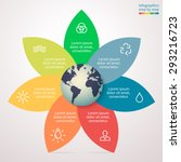 Eco Infographics Step By Step...