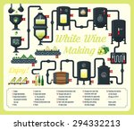 wine making. how wine is made ... | Shutterstock .eps vector #294332213