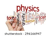 Small photo of Physics concept word cloud background