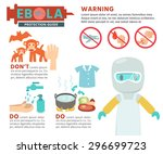 vector illustration. ebola... | Shutterstock .eps vector #296699723