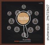 franchise concept.franchise... | Shutterstock .eps vector #296723627