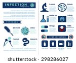 health infographic of infection ... | Shutterstock .eps vector #298286027