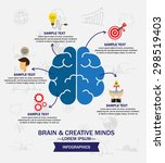 brain and creative minds... | Shutterstock .eps vector #298519403