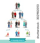 family tree with people avatars ... | Shutterstock .eps vector #302982053