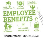 employee benefits. chart with...   Shutterstock .eps vector #303218063