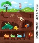 catacomb world   Shutterstock .eps vector #305575913