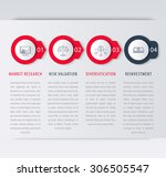 investment strategy infographic ... | Shutterstock .eps vector #306505547