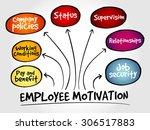 employee motivation mind map ... | Shutterstock .eps vector #306517883