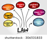 law practices mind map ... | Shutterstock .eps vector #306531833