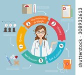 infographic step for patient to ... | Shutterstock .eps vector #308932613