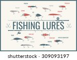 set. fishing tackle. fishing...   Shutterstock .eps vector #309093197
