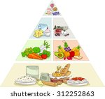 illustration featuring examples ... | Shutterstock .eps vector #312252863