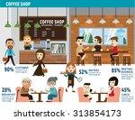 coffee shop. urban society... | Shutterstock .eps vector #313854173