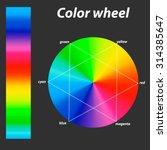 color wheel. primary colors