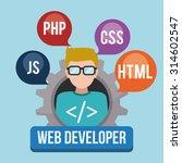 web developer design  vector... | Shutterstock .eps vector #314602547
