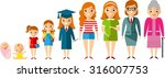 all age group of european... | Shutterstock .eps vector #316007753