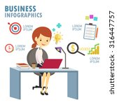 business growth info graphic  ...   Shutterstock .eps vector #316447757