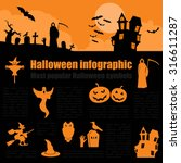 halloween infographic design.... | Shutterstock .eps vector #316611287