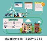 alternative renewable energy... | Shutterstock .eps vector #316941353