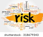 word cloud with risk related...   Shutterstock .eps vector #318679343