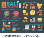 illustration of salt... | Shutterstock .eps vector #319792733