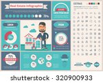 real estate infographic... | Shutterstock .eps vector #320900933