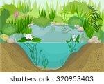 pond | Shutterstock .eps vector #320953403
