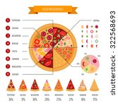 pizza infographic | Shutterstock .eps vector #322568693