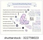 successful breastfeeding poster
