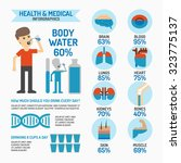 body water infographics | Shutterstock .eps vector #323775137