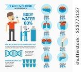 body water infographics | Shutterstock .eps vector #323775137