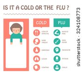 flu and cold disease symptoms... | Shutterstock .eps vector #324108773